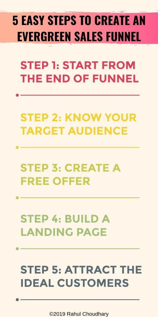 5 Steps To an evergreen sales funnel